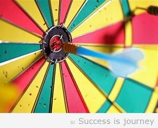 چگونگی تحقق اهداف